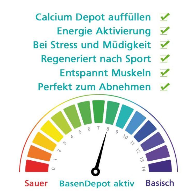 Basenpulver, BasenDepot, Basen, Citrate, Basen Citrate